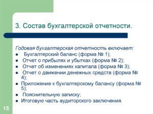 Состав годовой бухгалтерской отчетности