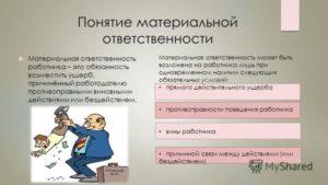 Вопросы, возникающие при рассмотрении споров о материальной ответственности работника