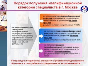 порядок присвоения квалификационных категорий медицинским работникам