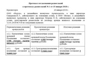 Образец протокола разногласий к контракту по ФЗ-44