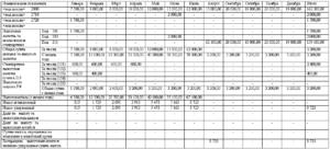 Правила и особенности заполнения 1-НДФЛ
