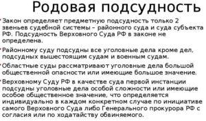 Родовая подсудность в российской судебной системе