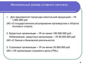 Минимальный размер Уставного капитала с 2019 года