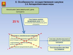 Можно ли при госзакупках предложить цену контракта 0 рублей