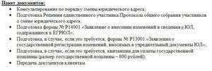 порядок смены адреса юридического лица: пошаговая инструкция в 2019 году