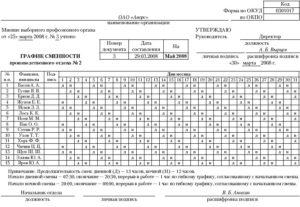 Правила составления графика сменности согласно ТК РФ