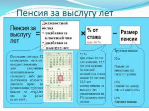Особенности калькулятора выслуги лет военнослужащего