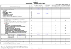 Статистическая форма П-2 (инвест): как заполнить