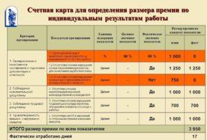Показатели премирования сотрудников предприятия по отделам: об особенностях начисления
