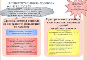 Кабальная сделка согласно ГК РФ