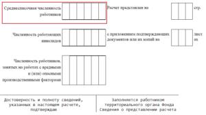 Расчет среднесписочной численности для ФСС-4
