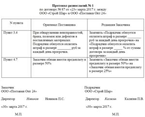 Полезный образец: протокол разногласий к договору