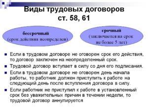 Какие виды трудовых договоров существуют
