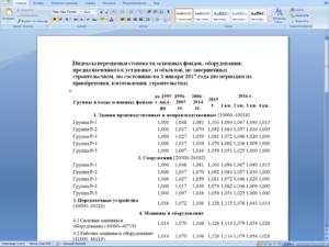 Переоценка основных средств на 2019 год
