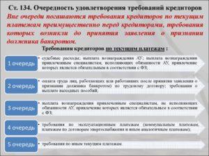 Как с 1 июля определяется очередность удовлетворения требований залогодержателей