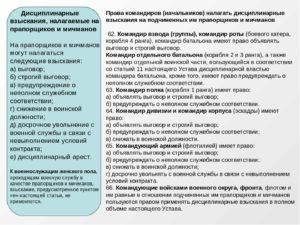Понижение в должности как взыскание: позиция ВС РФ