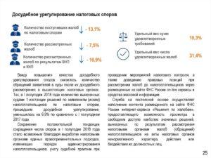 Плюсы и минусы досудебного порядка урегулирования налоговых споров