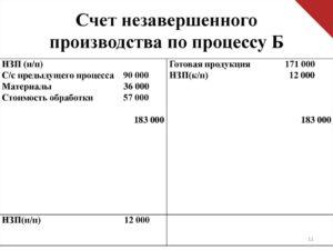 Счет по незавершенному производству (НЗП)