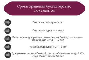 порядок и сроки хранения бухгалтерских документов