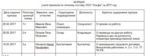 пример журнала регистрации приказов по личному составу