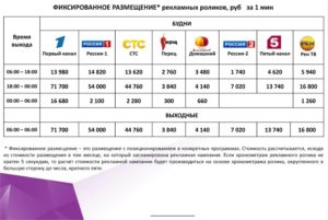 Виды и цена рекламы на телевидении