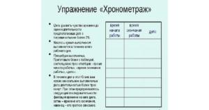 пример заполнения хронометража рабочего времени