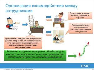 Как повысить оперативность обмена информацией внутри юридического департамента
