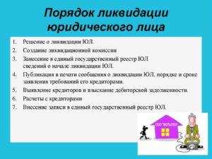 Цены на ликвидацию ООО с долгами и без, варианты проведения процедуры