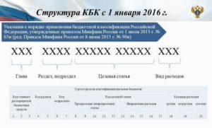 Как узнать код бюджетной классификации (КБК)