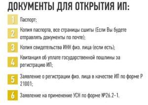 Перечень документов для открытия ООО в 2019 году