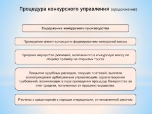 Текущие платежи при банкротстве: определение и порядок взыскания