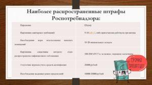 Требования и штрафы Роспотребнадзора