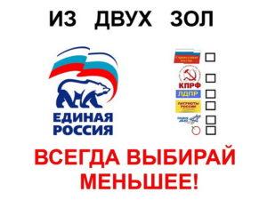 Против: все, кроме «Единой России»