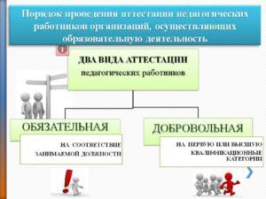 Проведение и организация аттестации педагогов