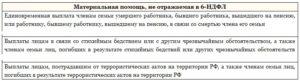 Налогообложение НДФЛ материальной помощи: порядок удержаний