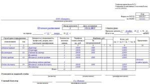 Штатное расписание по унифицированной форме Т-3