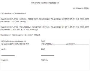 пример письма о взаимозачете между организациями