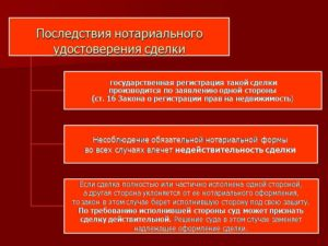 порядок нотариального удостоверение сделок