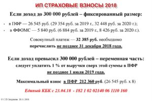 Особенности уплаты налогов и взносов в Пенсионный фонд для ИП на 2019 год