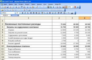 Управленческий учет на предприятии: пример таблицы Excel