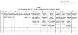 Правила оформления журнала учета трудовых книжек