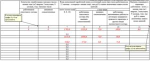 Форма П-4 (статистика): инструкция по заполнению