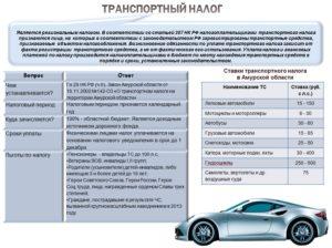 Какие установлены сроки оплаты транспортного налога