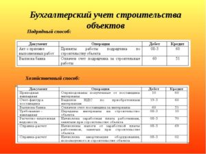 Незавершенное строительство в бухгалтерском учете: анализ и счет