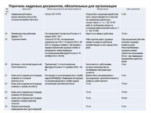 Правила и сроки хранения должностных инструкций сотрудников