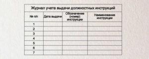 Как вести журнал регистрации с должностными инструкциями в любой компании