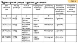 Регистрация трудового договора