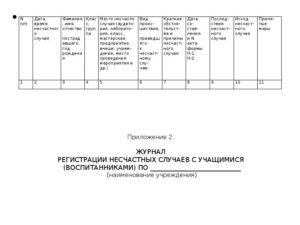 Правила ведения и оформления журнала регистрации несчастных случаев