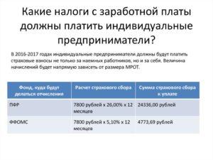 Какие налоги платит ИП в 2019 году