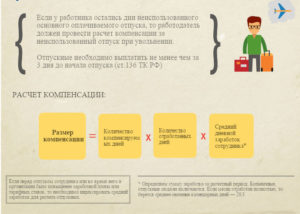 Как правильно произвести расчет компенсации при увольнении сотрудника